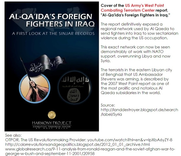 CTC_West_Point_Foreign_Fighters_In_Iraq-Al CIAda