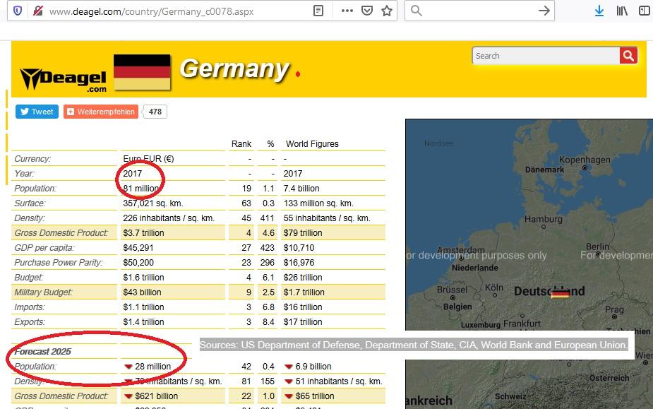 www.deagel.com-DeutschlandsBevölkerungsreduktionBis2025